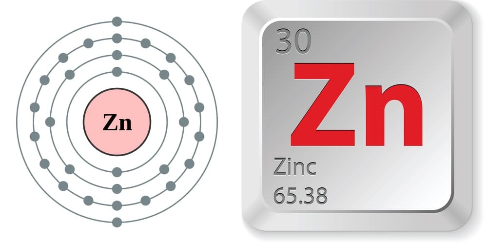 Increase Zinc
