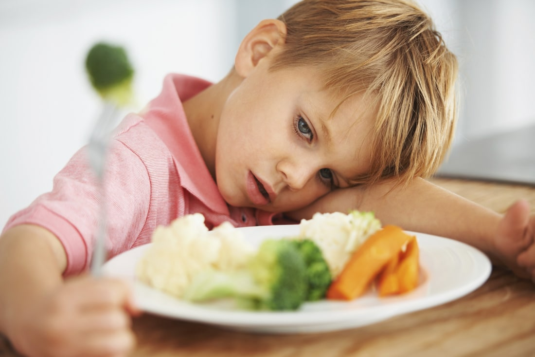 Avoidant/Restrictive Food Intake Disorder