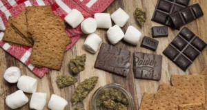Marijuana Food Recipes